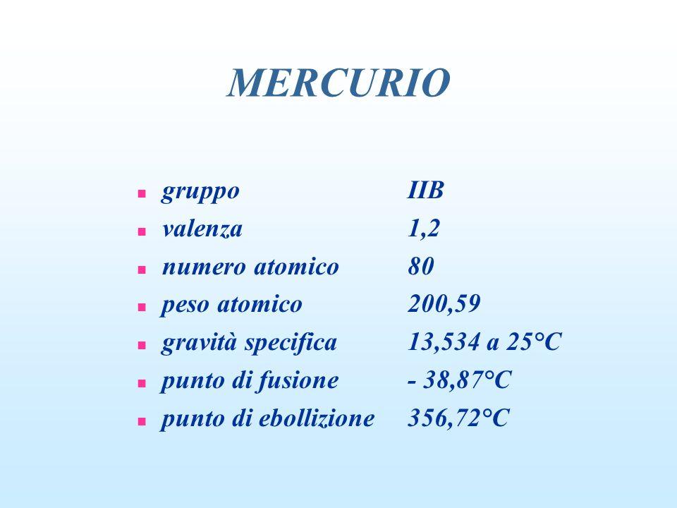 MERCURIO gruppo IIB valenza 1,2 numero atomico 80 peso atomico 200,59