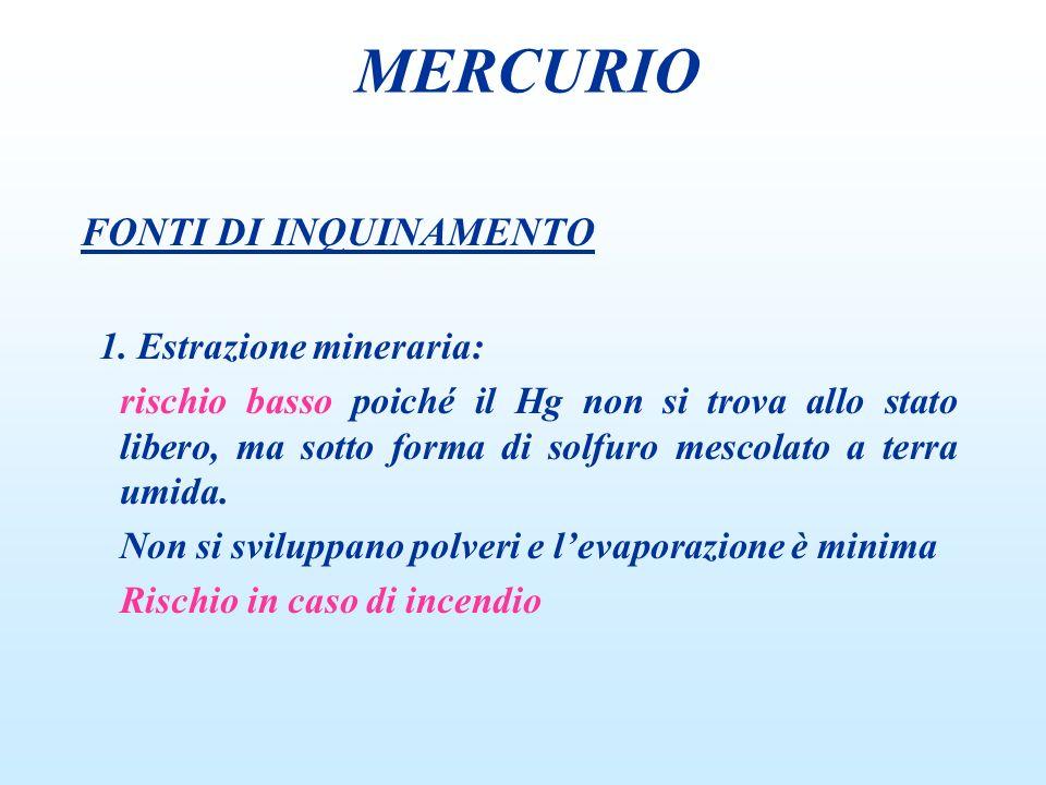 MERCURIO FONTI DI INQUINAMENTO 1. Estrazione mineraria: