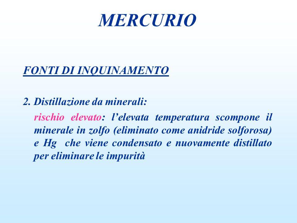 MERCURIO FONTI DI INQUINAMENTO 2. Distillazione da minerali: