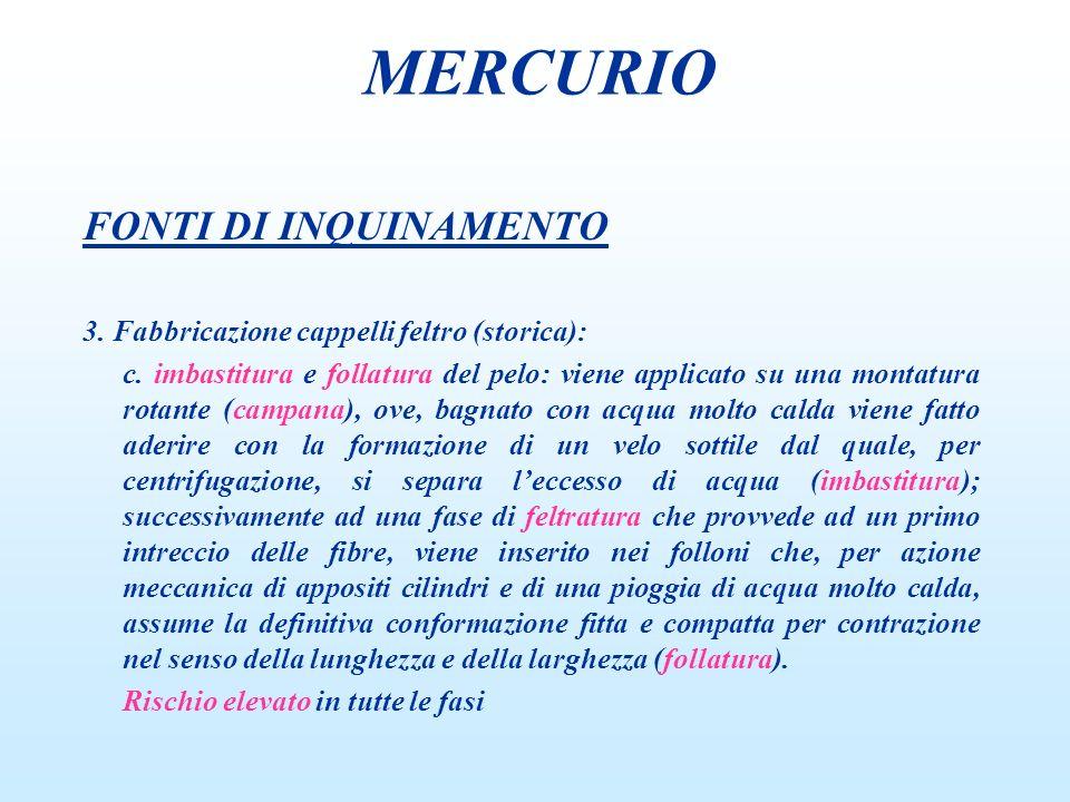 MERCURIO FONTI DI INQUINAMENTO