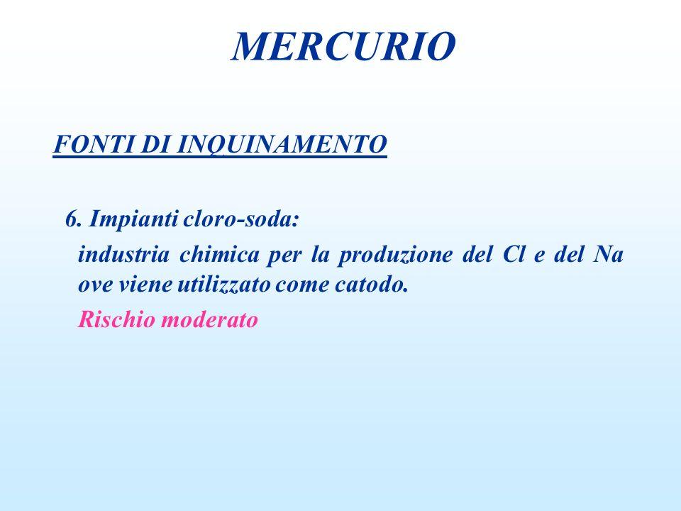 MERCURIO FONTI DI INQUINAMENTO 6. Impianti cloro-soda: