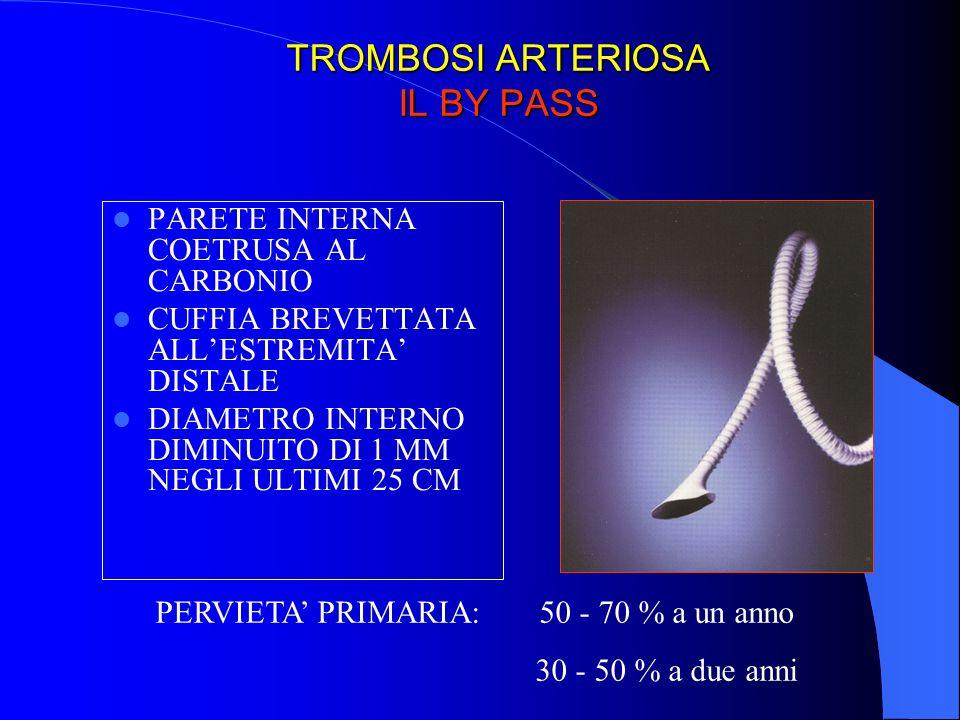 TROMBOSI ARTERIOSA IL BY PASS
