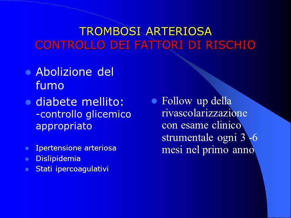 TROMBOSI ARTERIOSA CONTROLLO DEI FATTORI DI RISCHIO