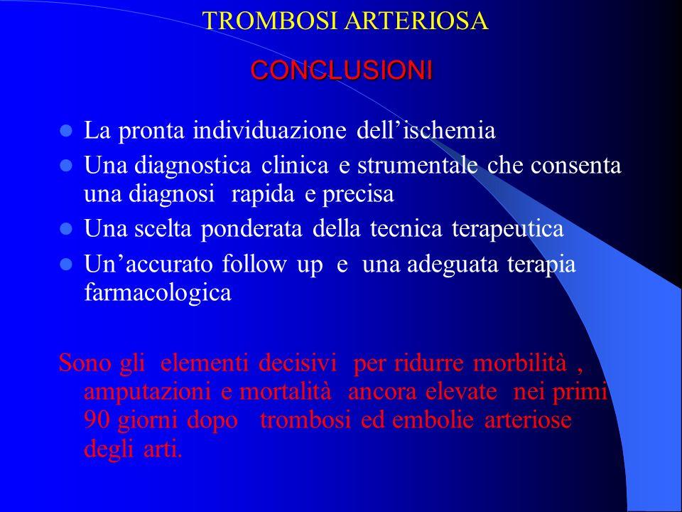 TROMBOSI ARTERIOSA CONCLUSIONI. La pronta individuazione dell'ischemia.