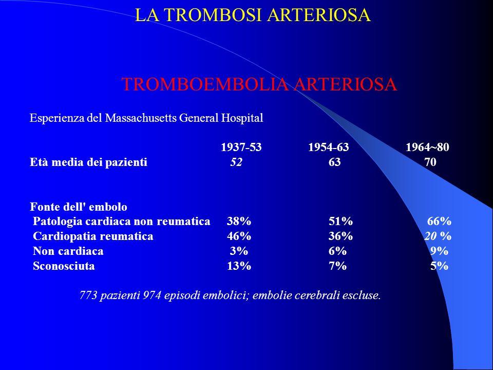 TROMBOEMBOLIA ARTERIOSA