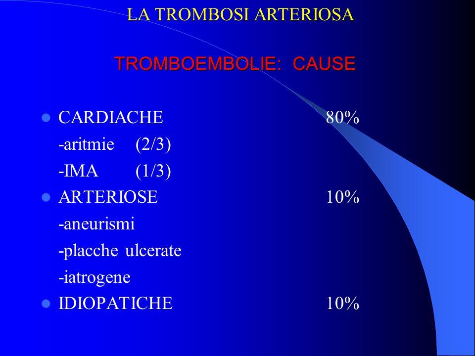 LA TROMBOSI ARTERIOSA TROMBOEMBOLIE: CAUSE. CARDIACHE 80% -aritmie (2/3) -IMA (1/3) ARTERIOSE 10%