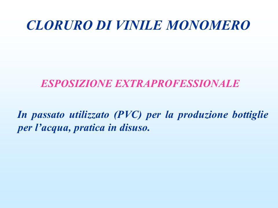 CLORURO DI VINILE MONOMERO