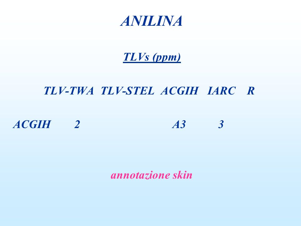 ANILINA TLVs (ppm) TLV-TWA TLV-STEL ACGIH IARC R ACGIH 2 A3 3