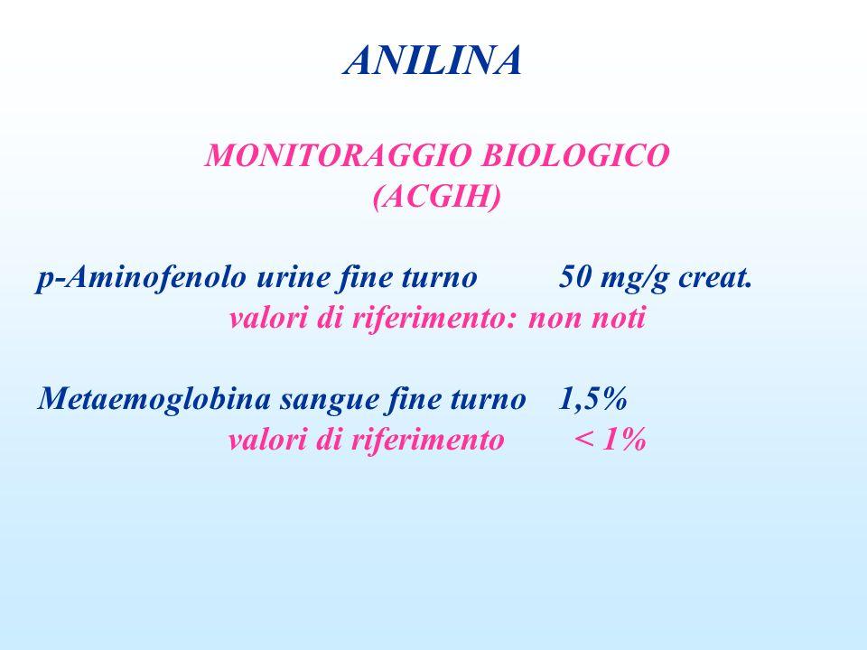 ANILINA MONITORAGGIO BIOLOGICO (ACGIH)
