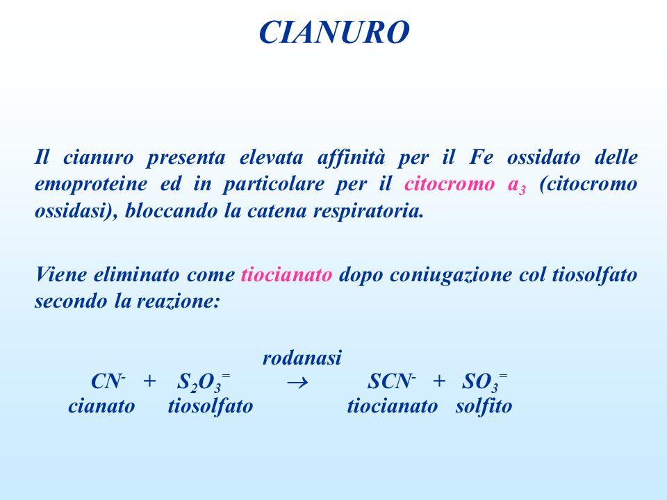 altri tossici CIANURO. 27/03/2017.