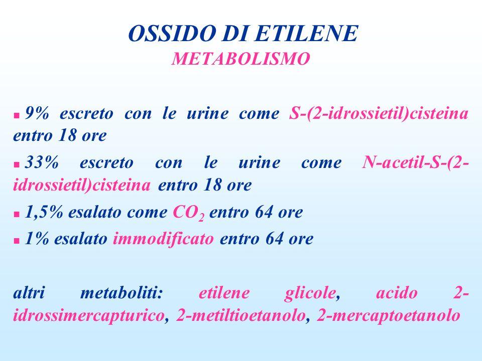 OSSIDO DI ETILENE METABOLISMO
