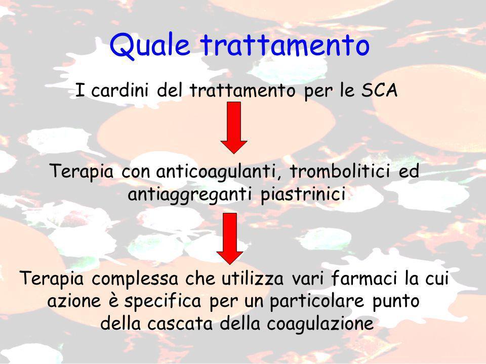 Quale trattamento I cardini del trattamento per le SCA