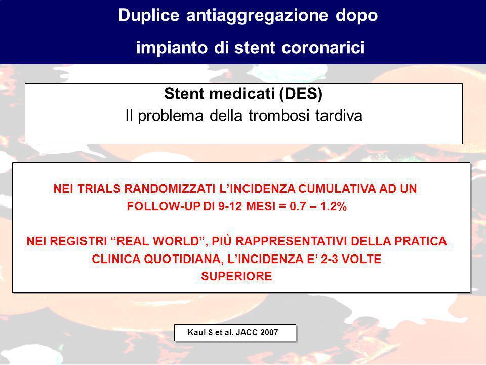 Duplice antiaggregazione dopo impianto di stent coronarici