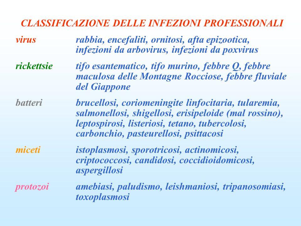CLASSIFICAZIONE DELLE INFEZIONI PROFESSIONALI
