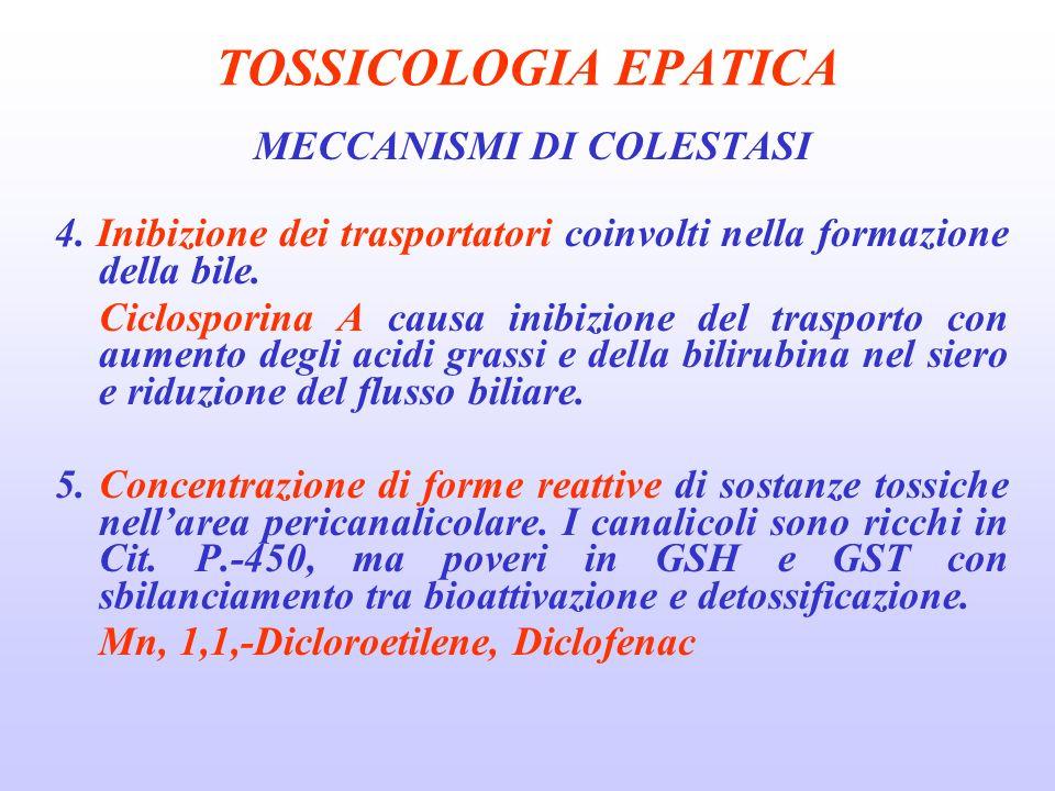 MECCANISMI DI COLESTASI
