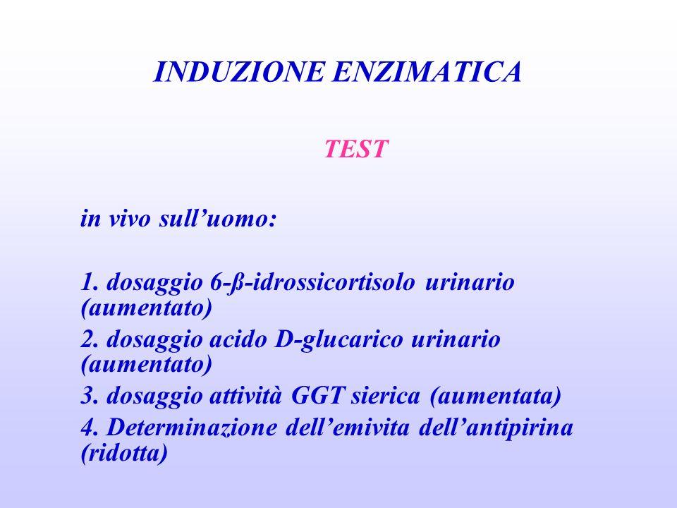 INDUZIONE ENZIMATICA TEST in vivo sull'uomo: