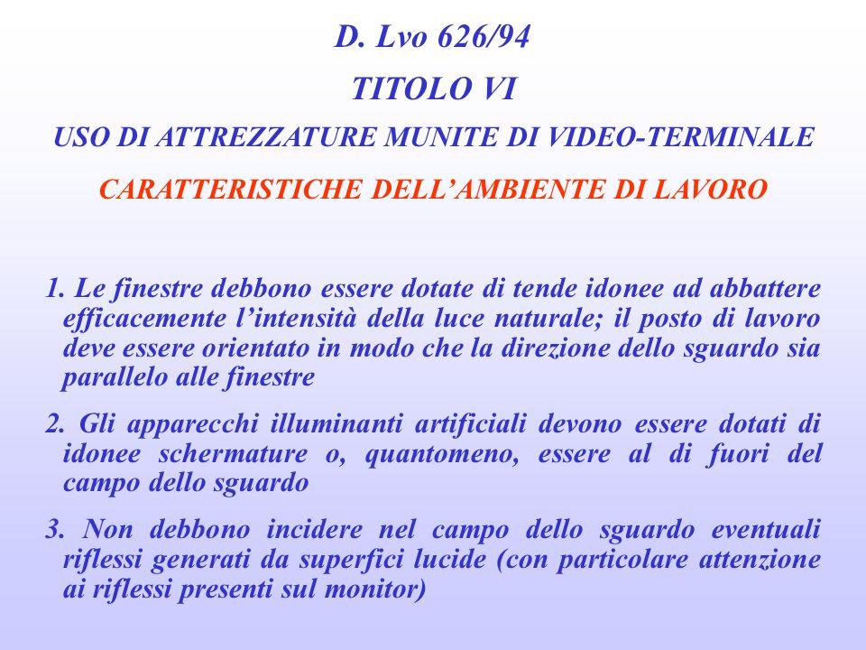D. Lvo 626/94 TITOLO VI USO DI ATTREZZATURE MUNITE DI VIDEO-TERMINALE