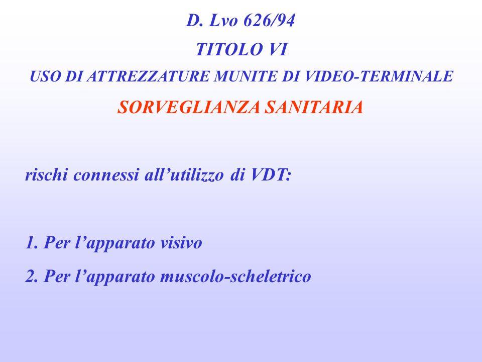 USO DI ATTREZZATURE MUNITE DI VIDEO-TERMINALE SORVEGLIANZA SANITARIA