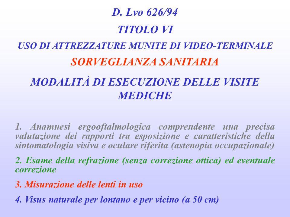 SORVEGLIANZA SANITARIA MODALITÀ DI ESECUZIONE DELLE VISITE MEDICHE