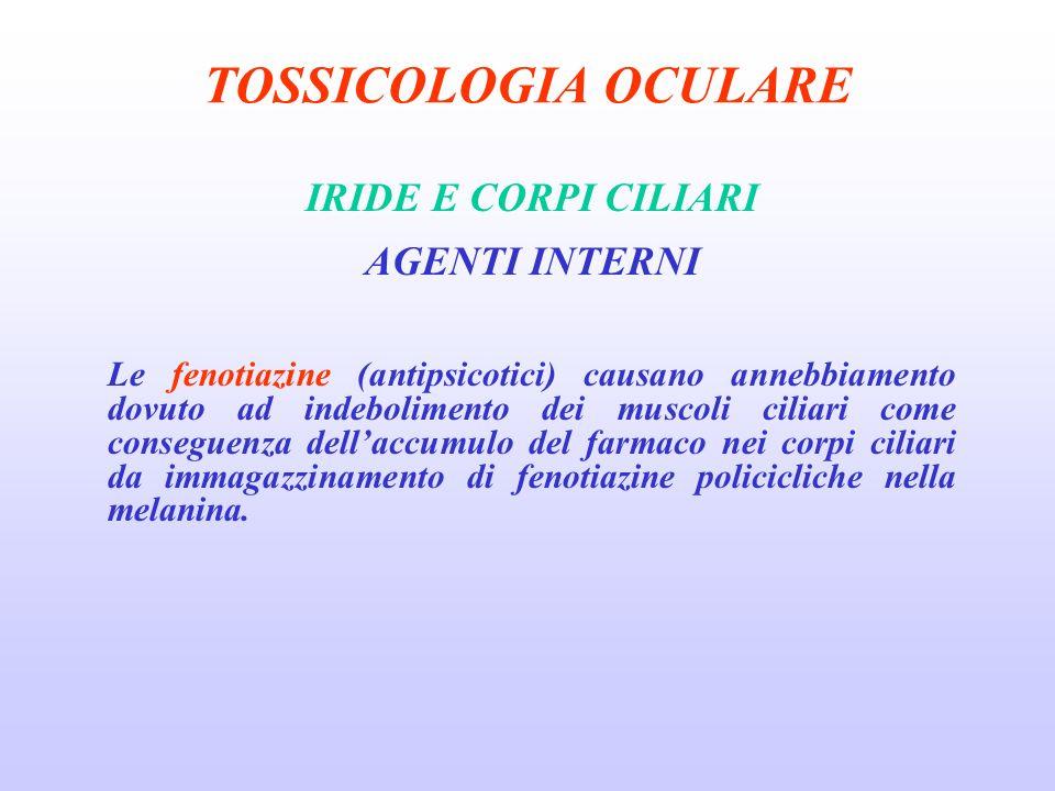 TOSSICOLOGIA OCULARE IRIDE E CORPI CILIARI AGENTI INTERNI