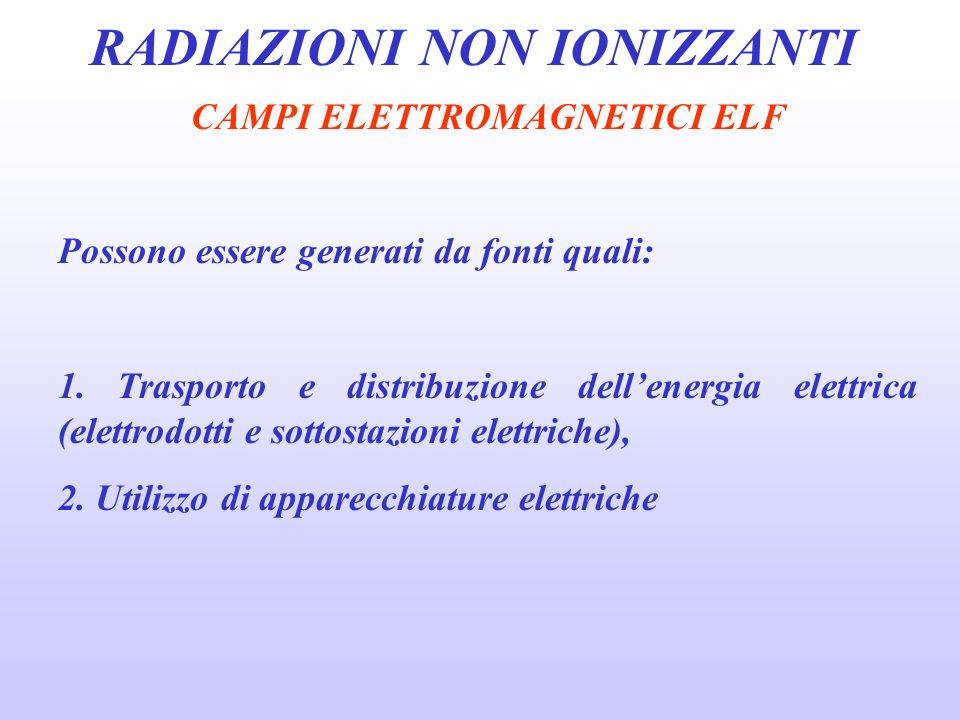 CAMPI ELETTROMAGNETICI ELF