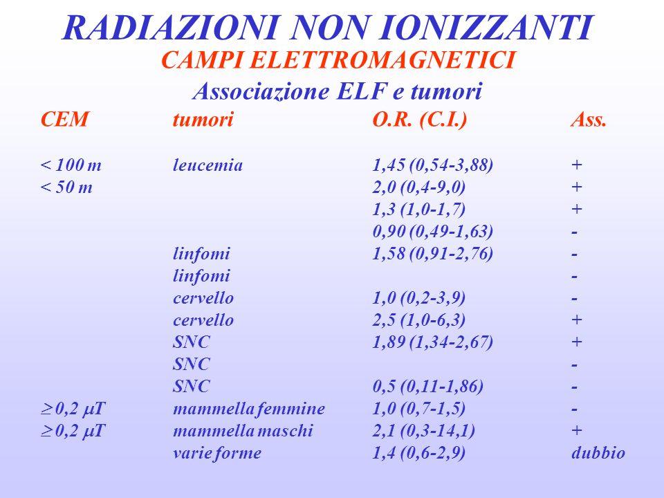 CAMPI ELETTROMAGNETICI Associazione ELF e tumori