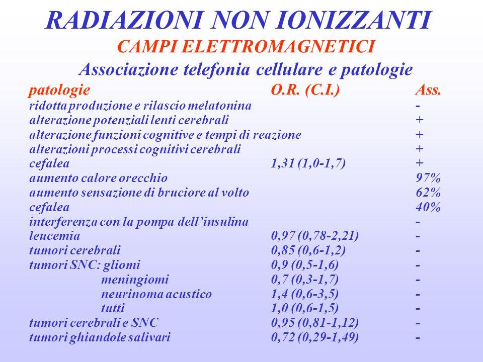 CAMPI ELETTROMAGNETICI Associazione telefonia cellulare e patologie