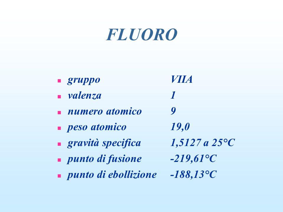 FLUORO gruppo VIIA valenza 1 numero atomico 9 peso atomico 19,0
