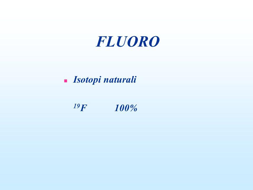 FLUORO Isotopi naturali 19F 100%