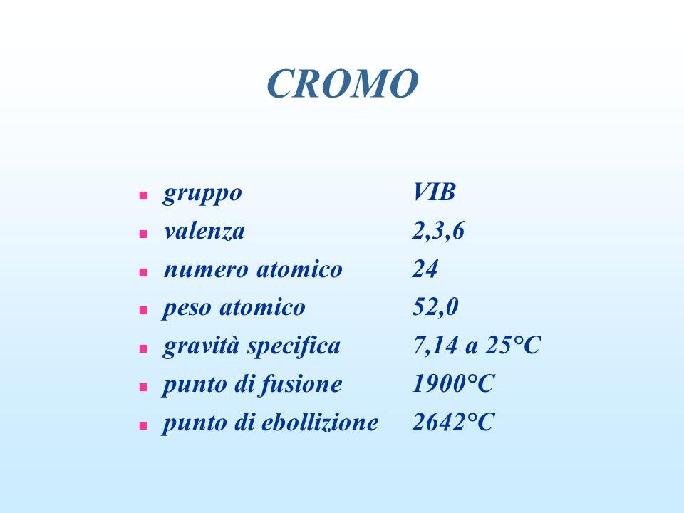 CROMO gruppo VIB valenza 2,3,6 numero atomico 24 peso atomico 52,0