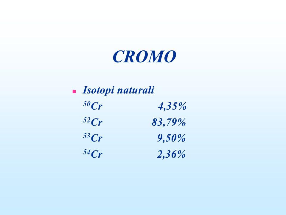 CROMO Isotopi naturali 50Cr 4,35% 52Cr 83,79% 53Cr 9,50% 54Cr 2,36%