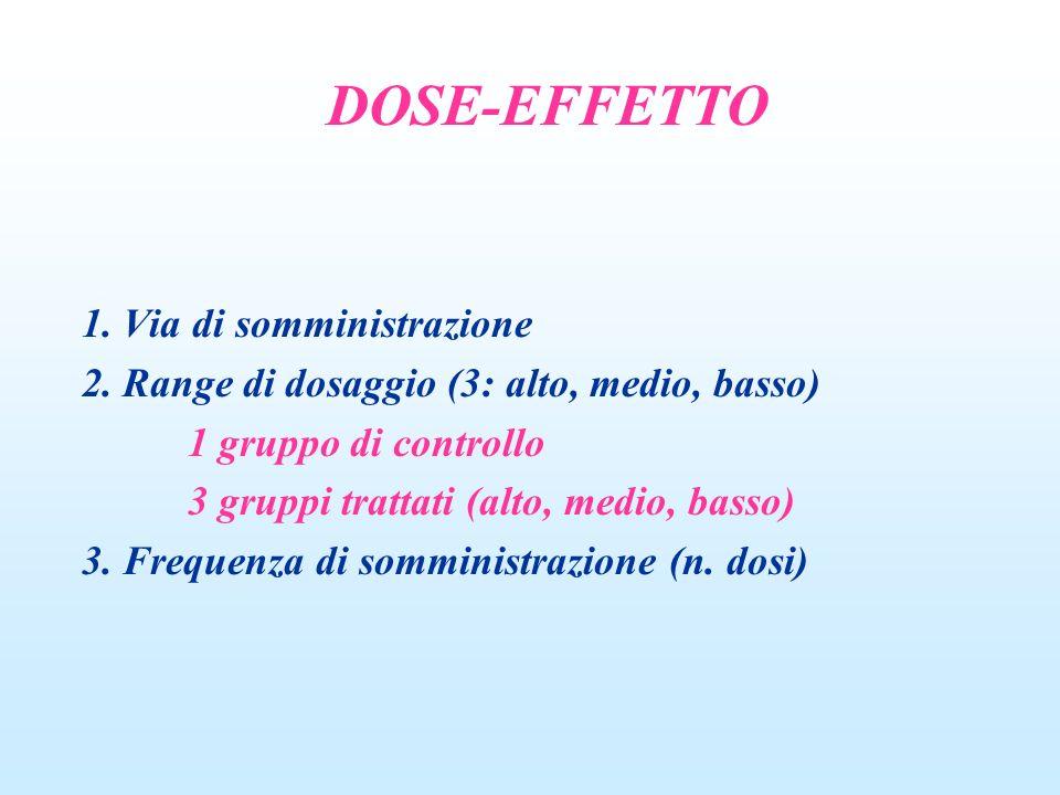 DOSE-EFFETTO 1. Via di somministrazione