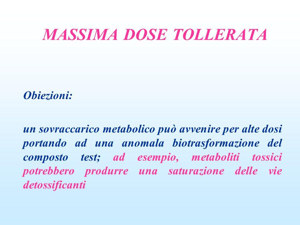 MASSIMA DOSE TOLLERATA