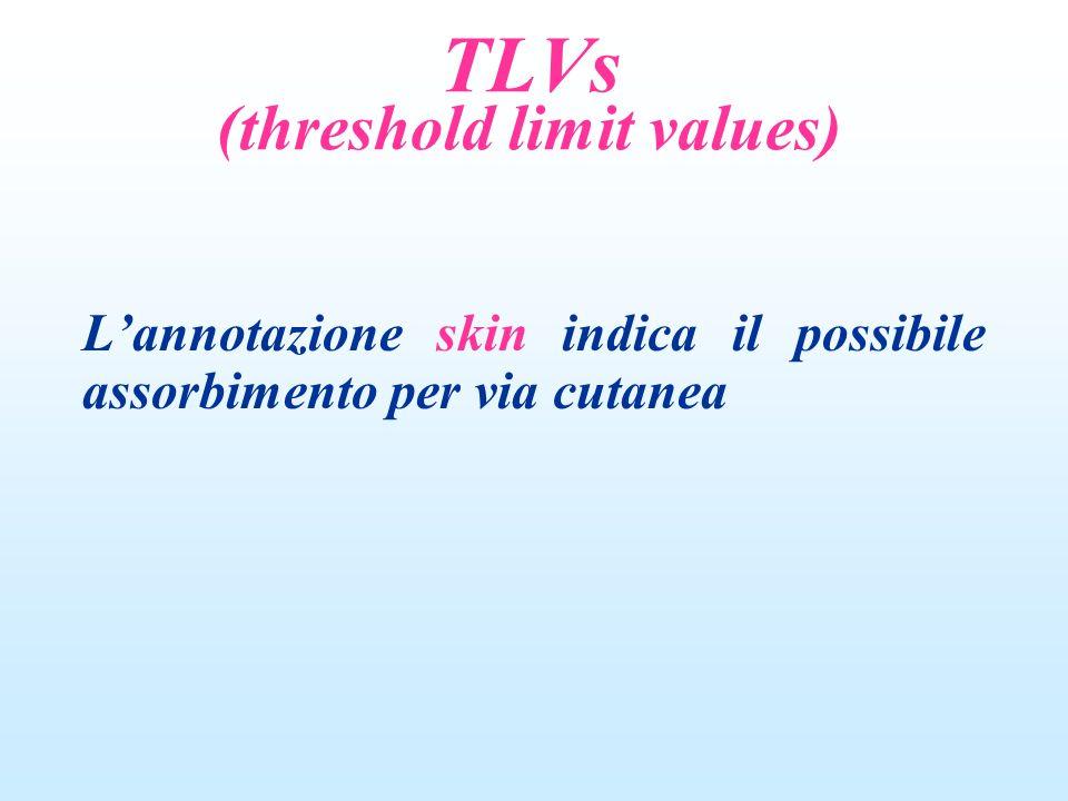 TLVs (threshold limit values)