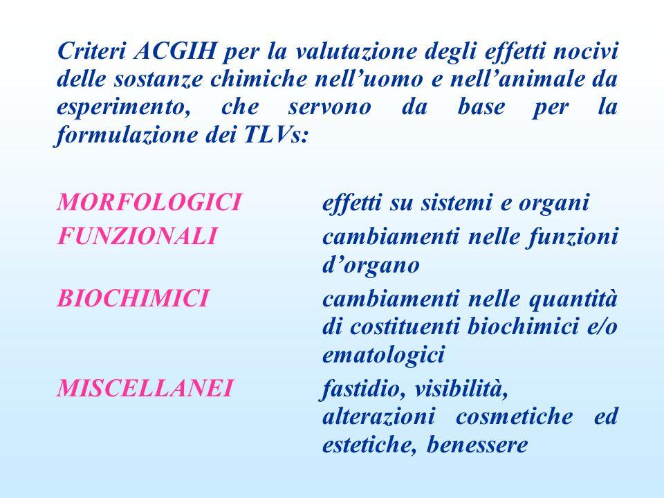 Criteri ACGIH per la valutazione degli effetti nocivi delle sostanze chimiche nell'uomo e nell'animale da esperimento, che servono da base per la formulazione dei TLVs: