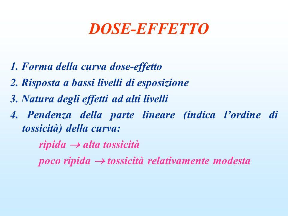 DOSE-EFFETTO 1. Forma della curva dose-effetto