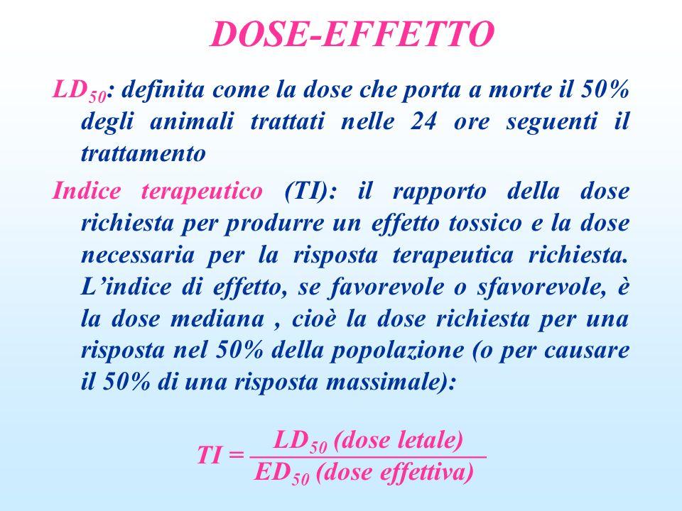 DOSE-EFFETTO LD50: definita come la dose che porta a morte il 50% degli animali trattati nelle 24 ore seguenti il trattamento.