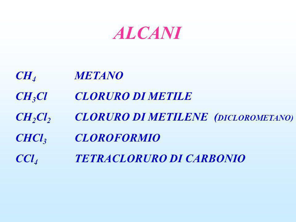 ALCANI CH4 METANO CH3Cl CLORURO DI METILE