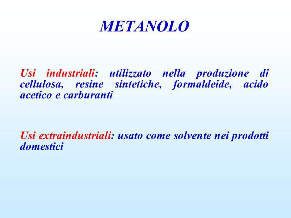 METANOLO Usi industriali: utilizzato nella produzione di cellulosa, resine sintetiche, formaldeide, acido acetico e carburanti.