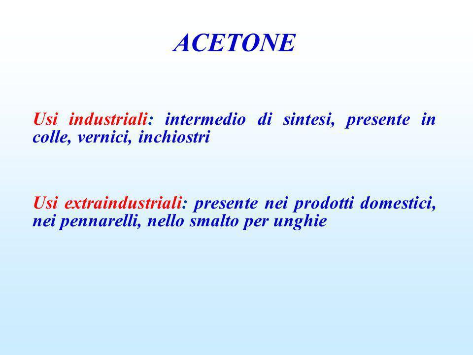 ACETONEUsi industriali: intermedio di sintesi, presente in colle, vernici, inchiostri.