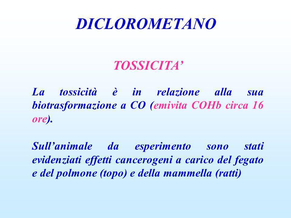 DICLOROMETANO TOSSICITA'