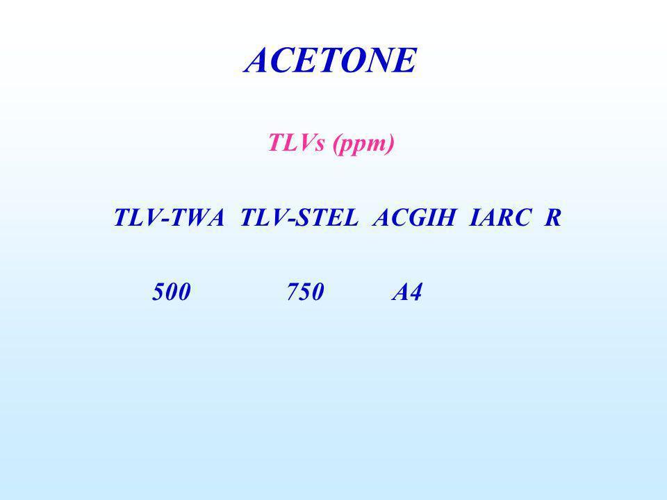 ACETONE TLVs (ppm) TLV-TWA TLV-STEL ACGIH IARC R 500 750 A4