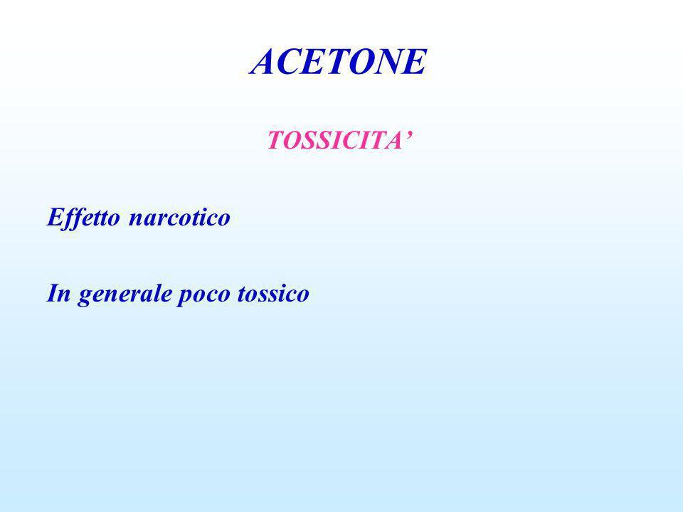ACETONE TOSSICITA' Effetto narcotico In generale poco tossico