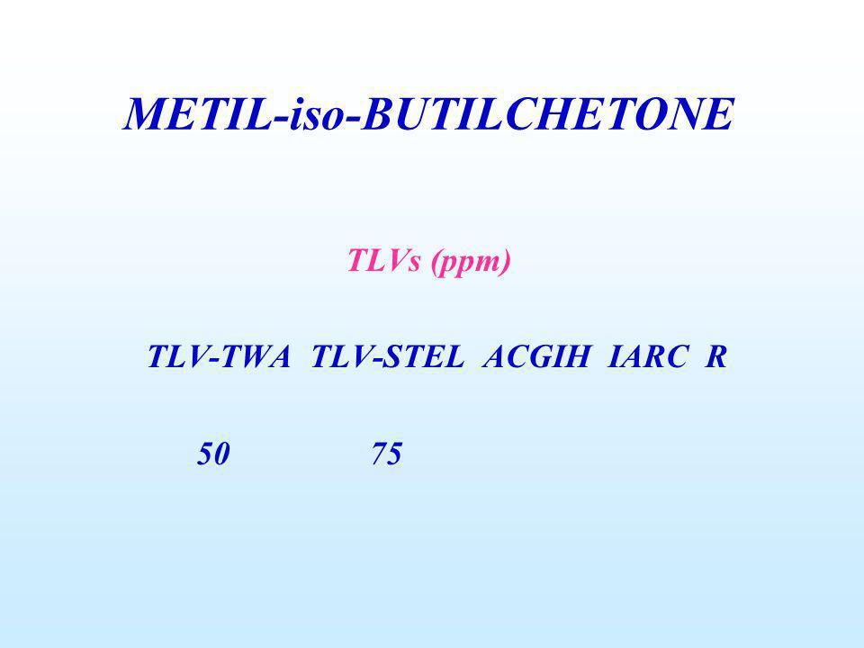 METIL-iso-BUTILCHETONE