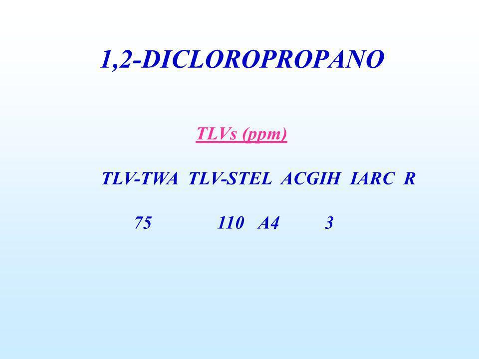 1,2-DICLOROPROPANO TLVs (ppm) TLV-TWA TLV-STEL ACGIH IARC R
