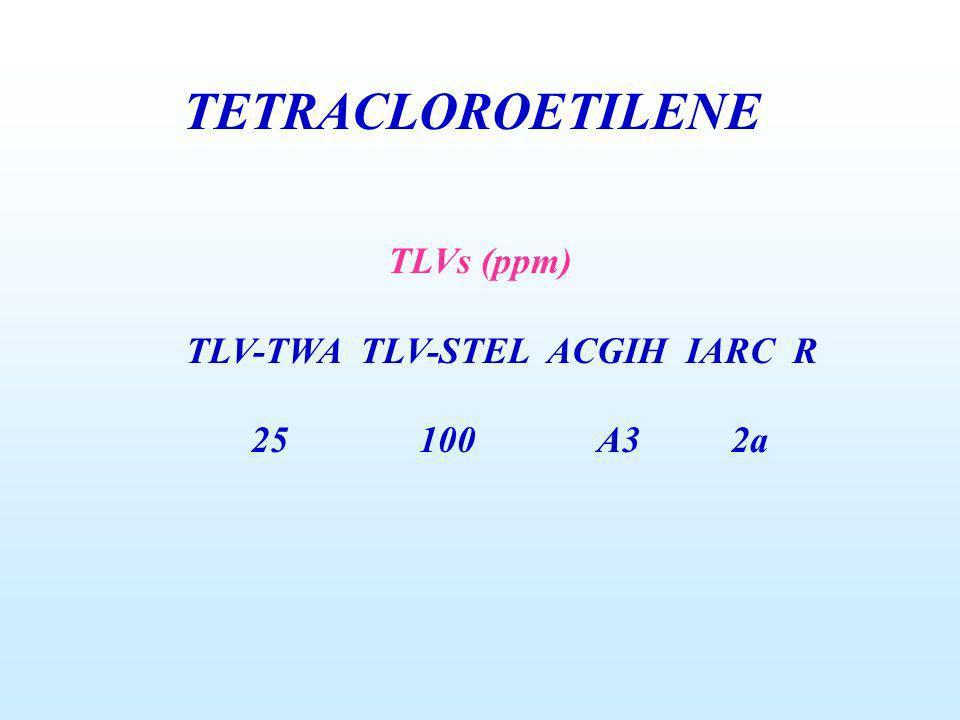 TETRACLOROETILENE TLVs (ppm) TLV-TWA TLV-STEL ACGIH IARC R