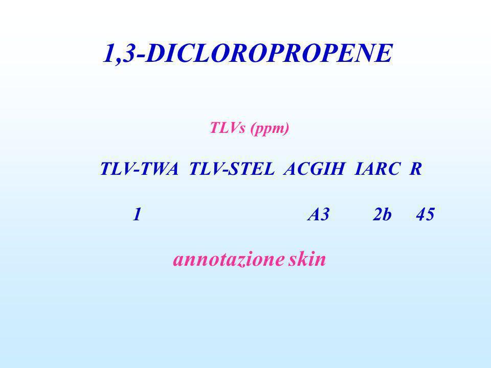 1,3-DICLOROPROPENE annotazione skin 1 A3 2b 45 TLVs (ppm)