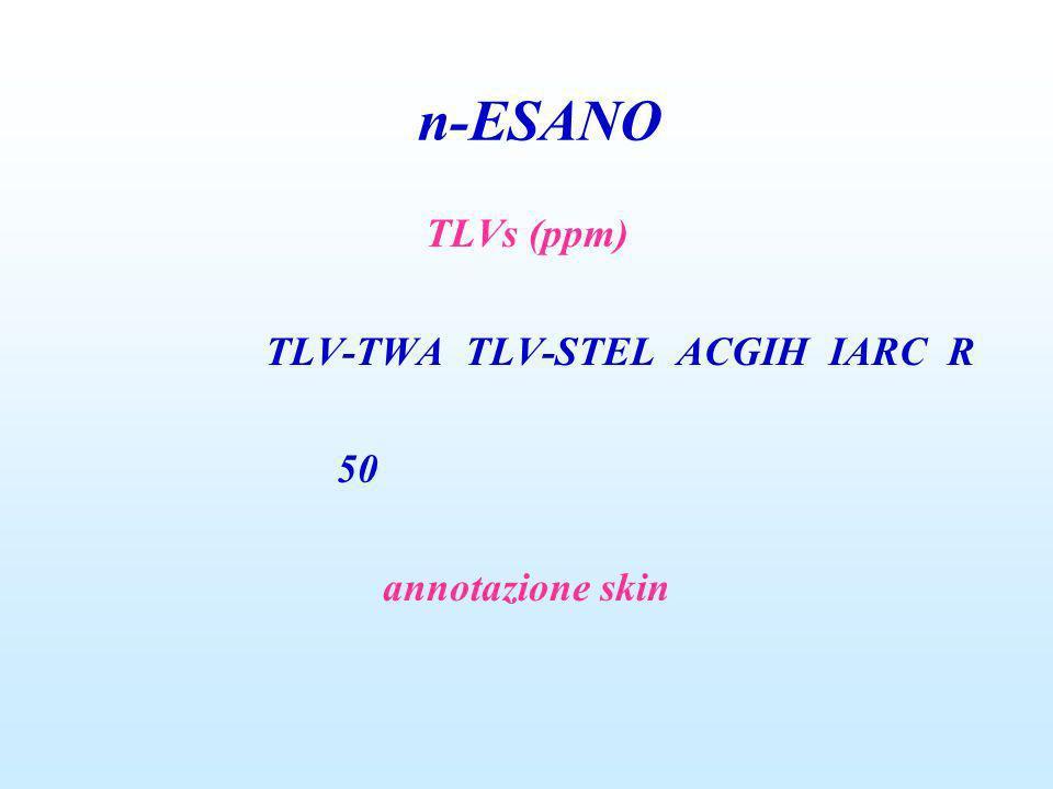 n-ESANO TLVs (ppm) TLV-TWA TLV-STEL ACGIH IARC R 50 annotazione skin