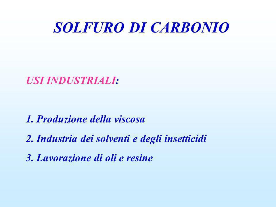 SOLFURO DI CARBONIO USI INDUSTRIALI: 1. Produzione della viscosa
