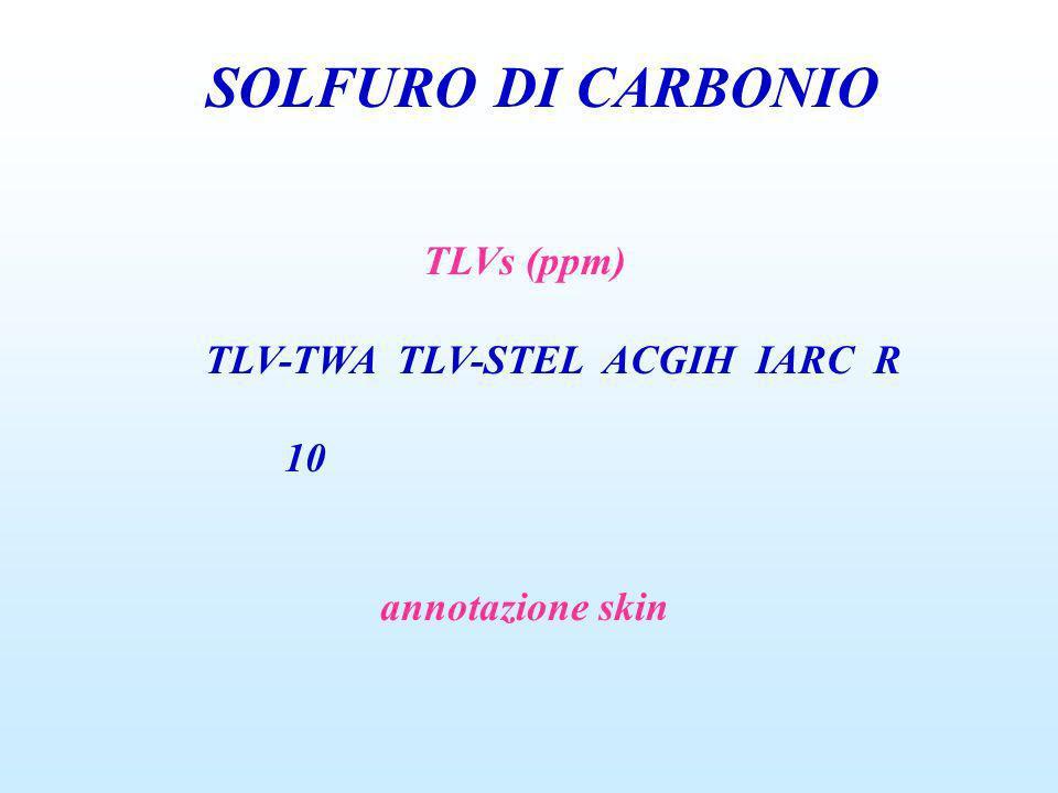 SOLFURO DI CARBONIO TLVs (ppm) TLV-TWA TLV-STEL ACGIH IARC R 10